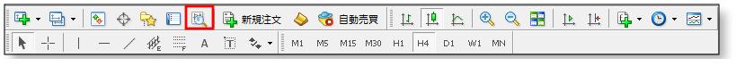 MT4-最適化-方法