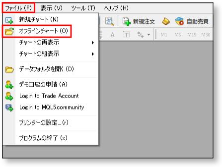mt4バックテスト-不整合-チャートエラー