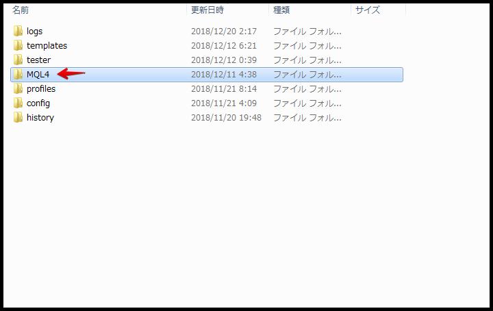 mt4-インジケーター導入