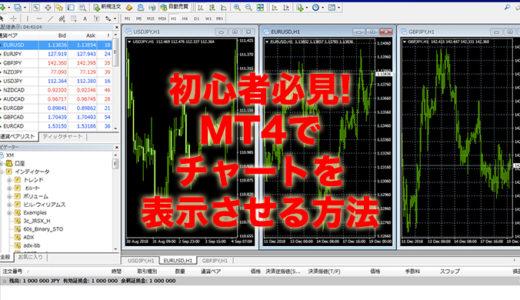 MT4で一つ通貨ペアのチャートを表示させたり、同時に複数の通貨ペアを表示させる方法!