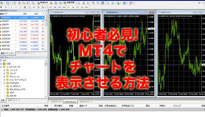 mt4-チャート表示-方法