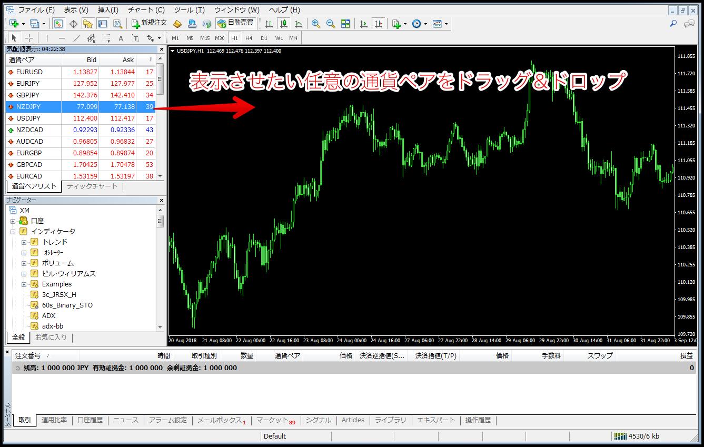 mt4-チャート-通貨ペア