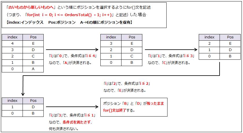 mt4-study-mql4