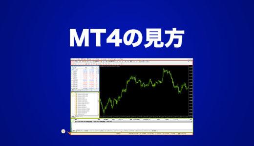 MT4初心者必見!MT4の画面の見方や構成についての説明!