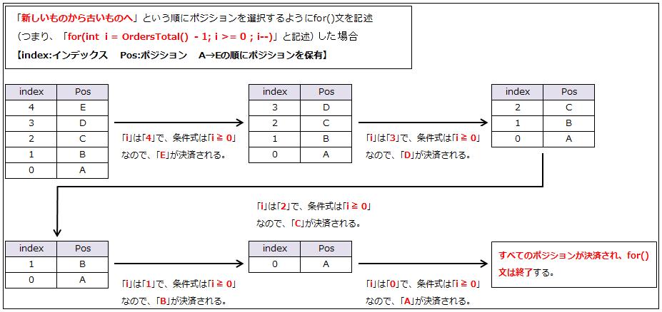 mt4-スクリプト