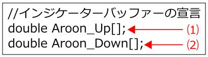 Aroon-Indicator-Buffer