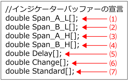 Buffer_Span_Model