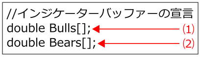 Indicator-Buffer-Elder-Ray