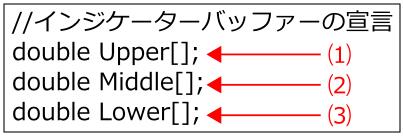 Indicator-Buffer-in-BBHMA