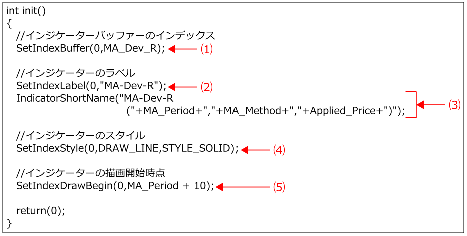 Initialization-Function-in-MA-Dev-R