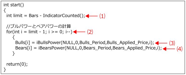 Start-Function-Elder-Ray