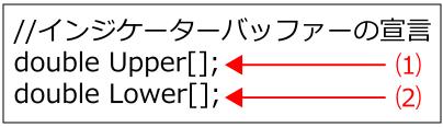 indicator-buffer-ATR-Band